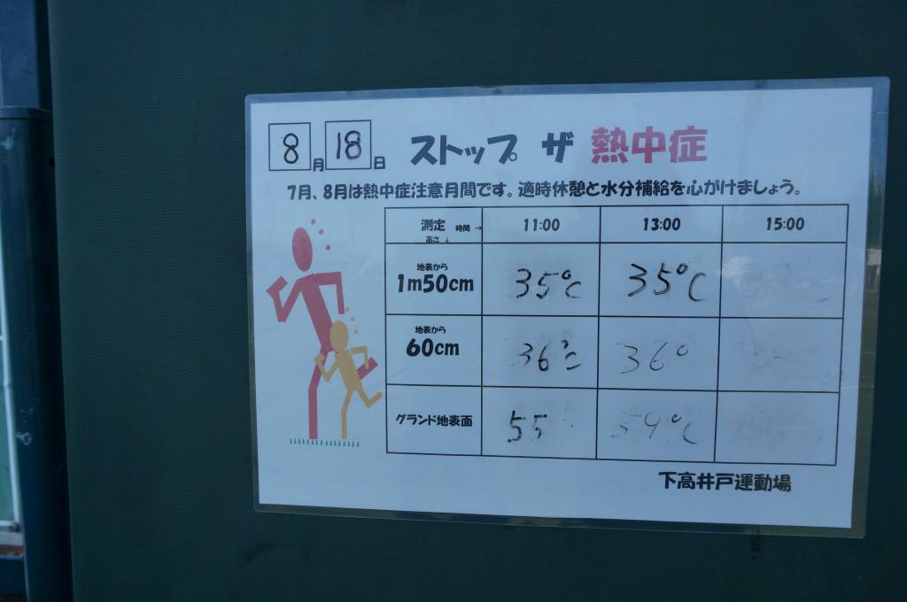13:00時点での表面温度、59°!